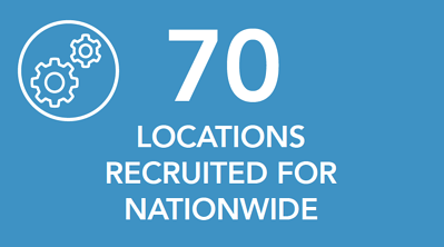70 locations recruited for nationwide