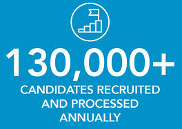 130,000+ candidates recruited and processed annually