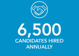6,500 candidates hired annually